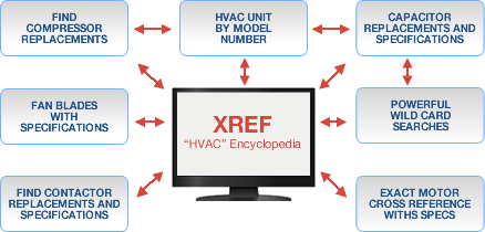 xref-special-features-info-graphic